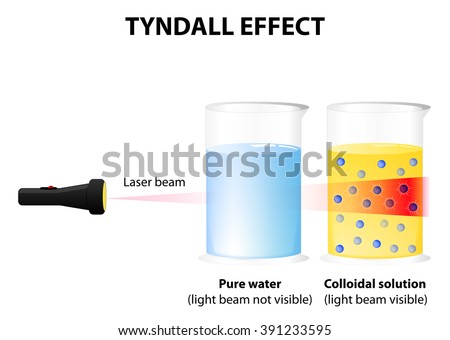 Colloid Stock Images, Royalty-Free Images & Vectors ...