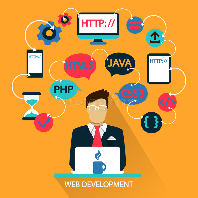 Stacks and technologies used by web developers.