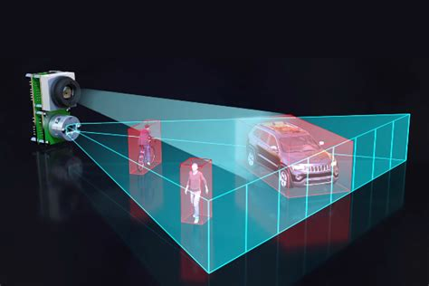 Solid-State LiDAR Is Coming to an Autonomous Vehicle Near ...