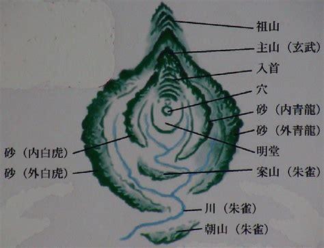 ケロケロウメサンの徒然風水ブログ:May 2008