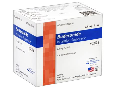 Budesonide Inhalation Suspension 0.5 mg / 2 mL | Nephron ...