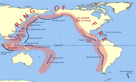 Ring of Fire - Wikipedia