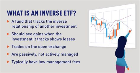 How Inverse ETFs Can Help And Hurt You