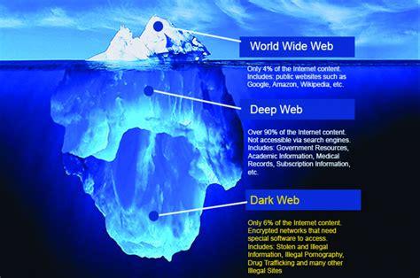 Dark Web Crackdown - The Patriot Press
