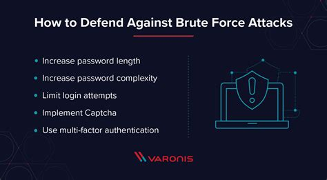 What is a Brute Force Attack? Definition   Varonis