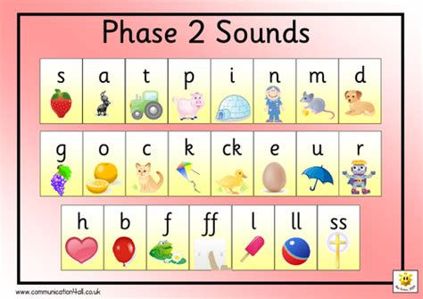 Phase 2 Sounds Mat   Teaching Resources