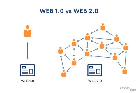 The web changes