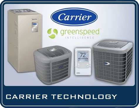 Greenspeed™ - AirOne Heating and Air Conditioning