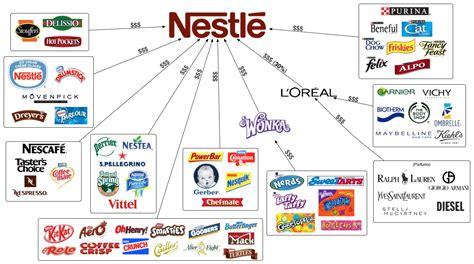 Nestlé se esfuerza por ganar el título de la más nociva comp - Taringa!