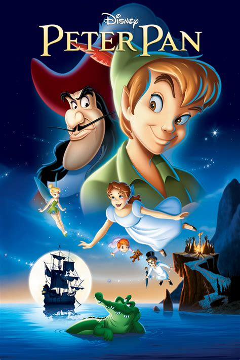 Waiching's Movie Thoughts & More : Retro Review: Peter Pan ...