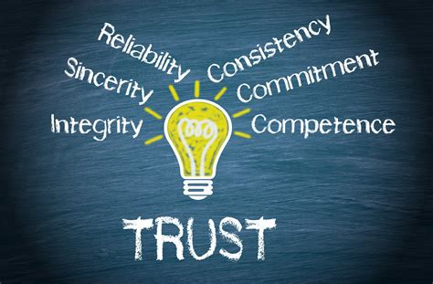 How to Rebuild Trust as a Leader - Optimize International
