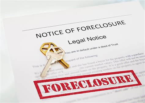 Foreclosure Investing: The Only Guide You Need ...