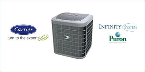 Air Conditioning Services Sylvania, OH | Carrier Air ...