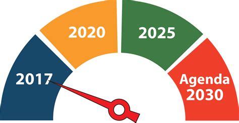 Reporting progress on the 2030 Agenda: Navigating through ...