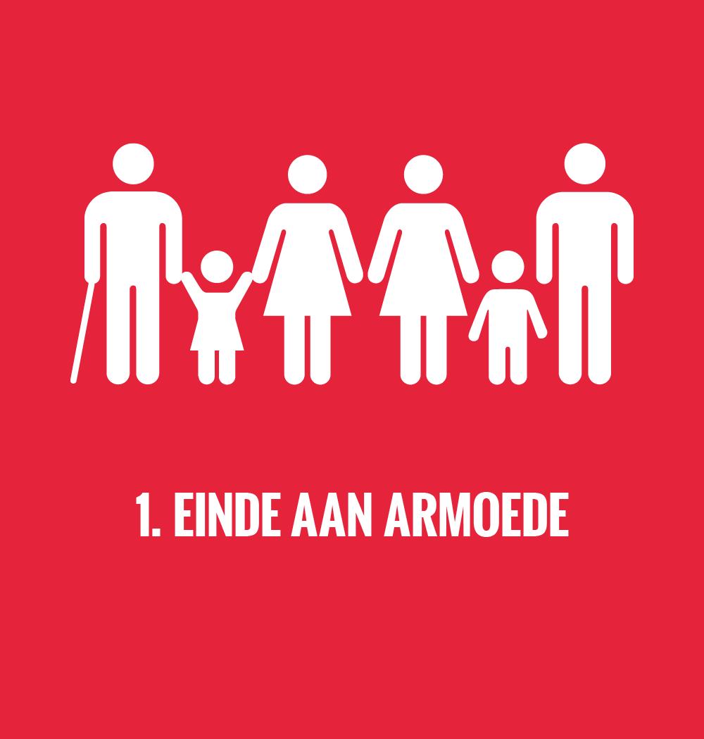 Bestand:SDG-goals-nederlands-1.png - Wikipedia