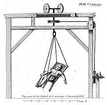 Drehmaschine (Psychiatrie) – Wikipedia