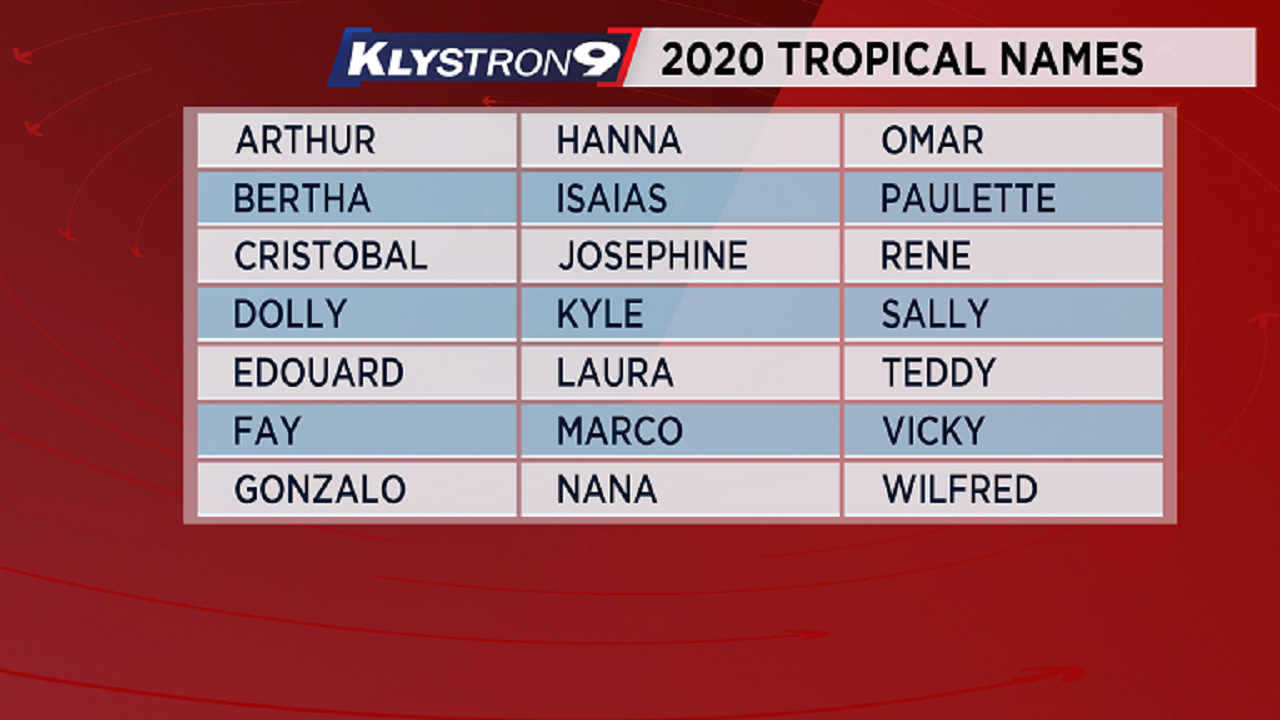 Weather Blog: The 2020 Atlantic Hurricane Season Names
