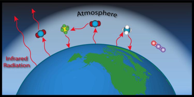 ESRL Global Monitoring Division - Global Greenhouse Gas ...