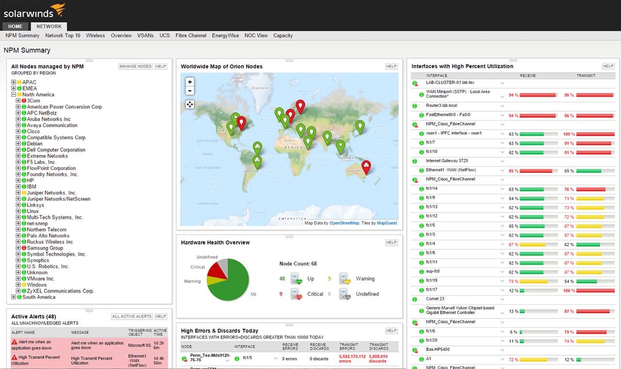 Solarwinds Management Tools - Full Control Networks