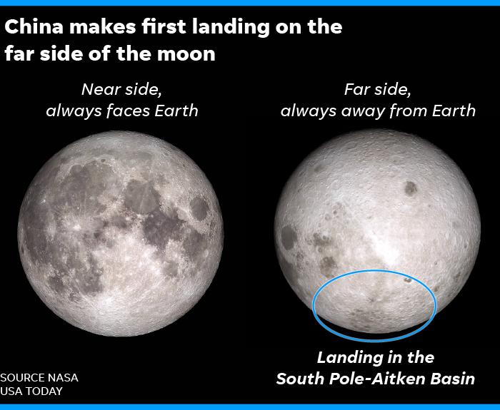 China moon landing: Spacecraft makes first landing on moon ...