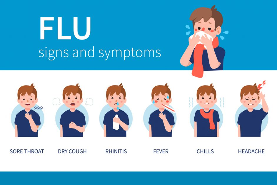 What's New with the Flu? - KidsStreet Urgent Care