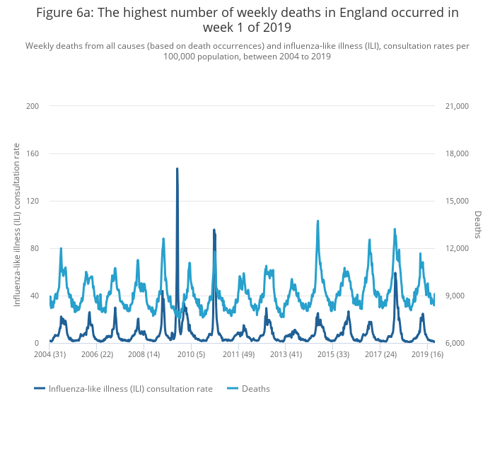 Excess winter mortality in England and Wales - Office for ...