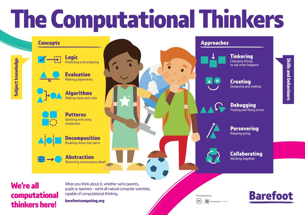 Barefoot Computing Information and Posters | STEM