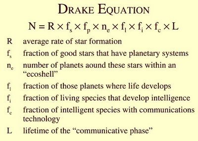 What is the Drake Equation? - Universe Today