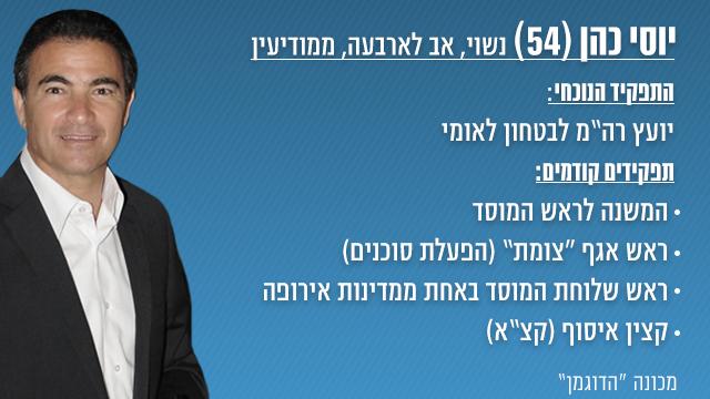 המחאה החברתית מודה לראש המוסד על שירותו למען מדינת ישראל . ?u=https%3A%2F%2Fwww.ynet.co.il%2FPicServer4%2F2015%2F12%2F07%2F6682066%2FBig
