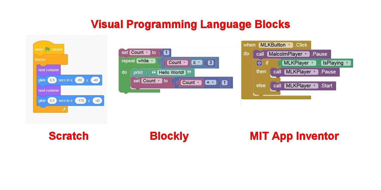 visual-programming-language-blocks.jpg&f