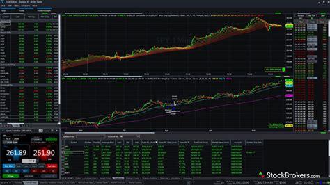 Web trading tradestation quotes - kosowekavorut.web.fc2.com