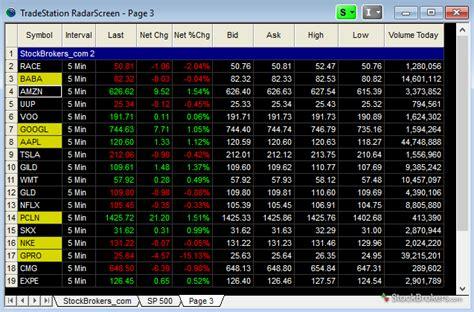 Turtle trading system tradestation careers # xumyvymar.web ...