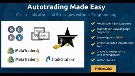 TradeStation Charting Intro | Online Trading Academy
