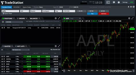 Tradestation automated trading system download ...