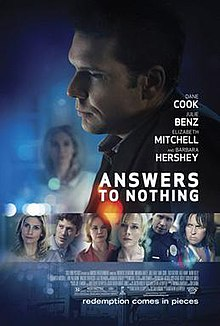 220px-Answers_to_Nothing_Poster.jpg&f=1&