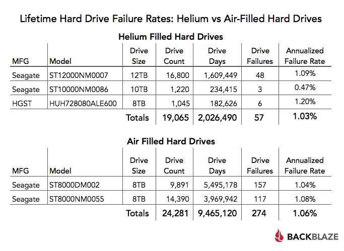 [Image: blog-helium-vs-air-chart.png]